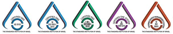 ISO-Certificates